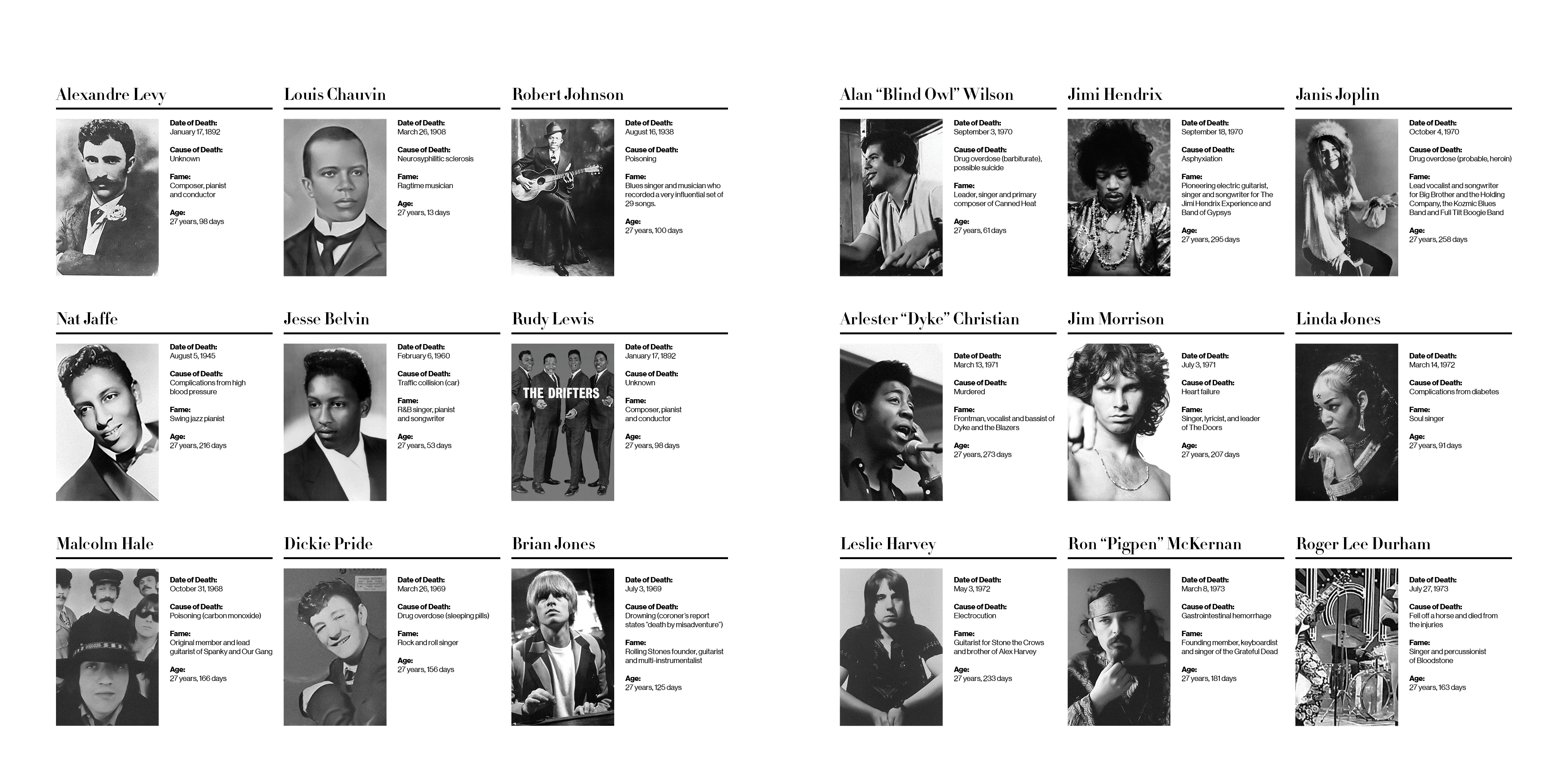27Club_Introduction5