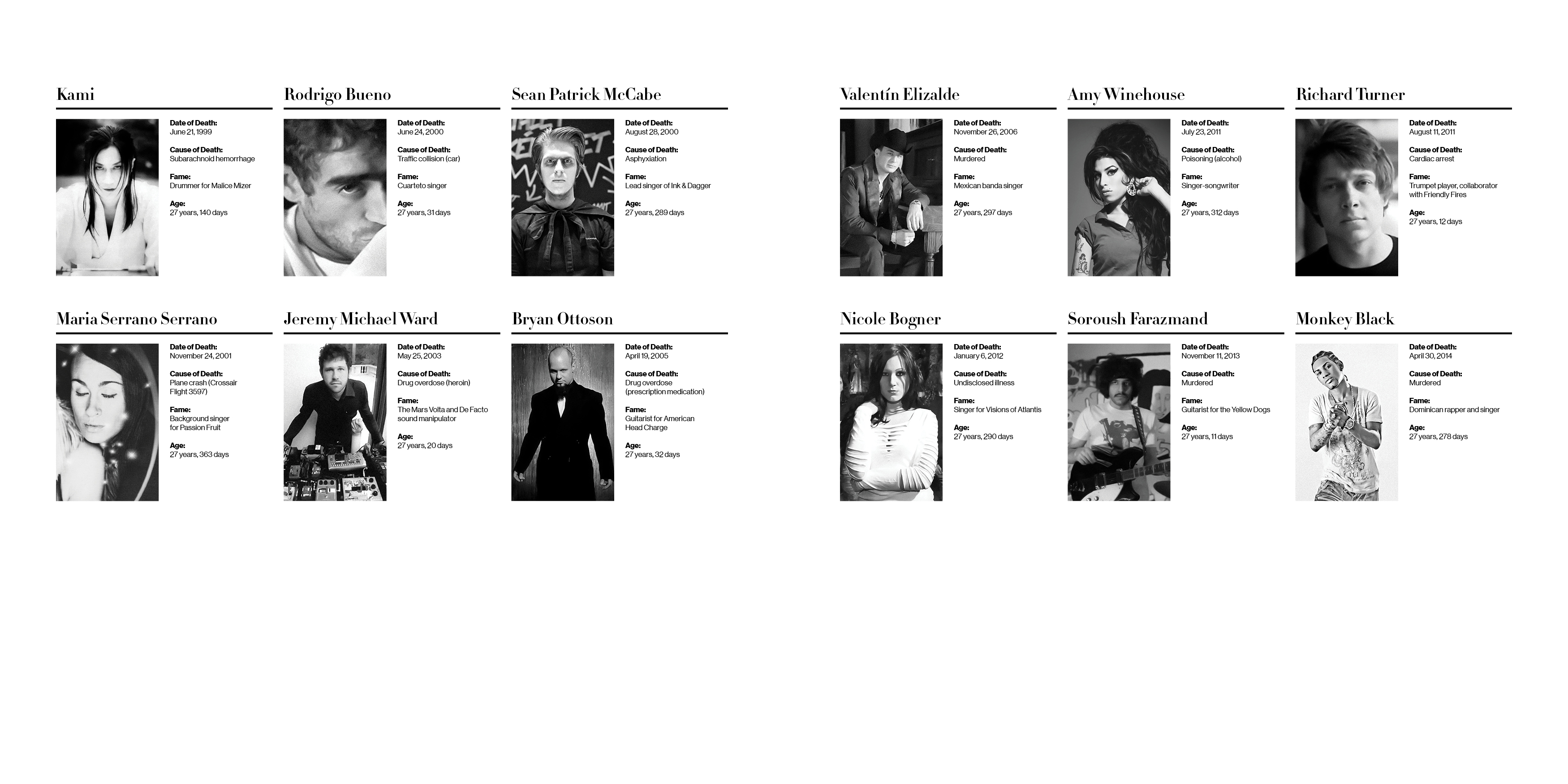 27Club_Introduction7